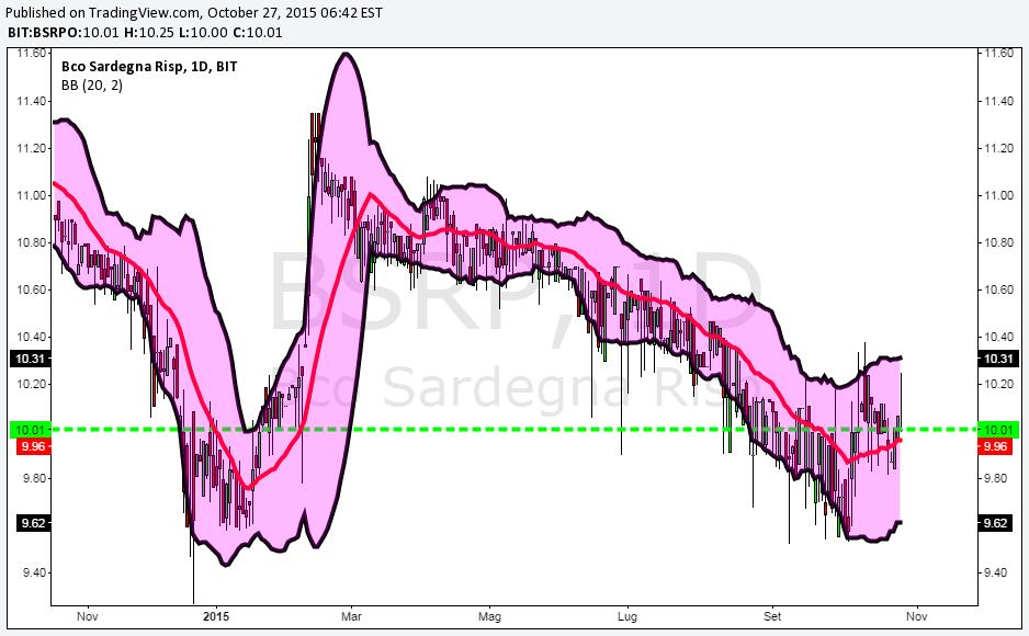 p.php?pid=chartscreenshot&u=I3CHBYLx%2Fc