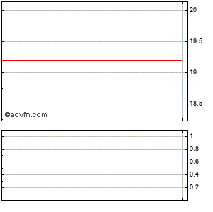 Grafico Intraday azioni Dish Network (mm) 24 May 2013