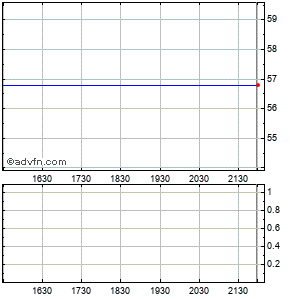 Grafico Intraday azioni Alliance Data Systems Corp. 25 May 2013