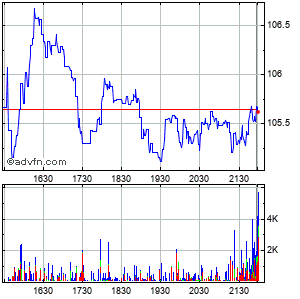 Grafico Intraday azioni Aptargroup Inc. 23 May 2013