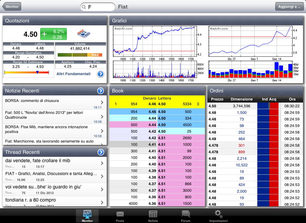 ce4b5a12c7 La Migliore App Borsa e Azioni per iPhone, Android e iPad