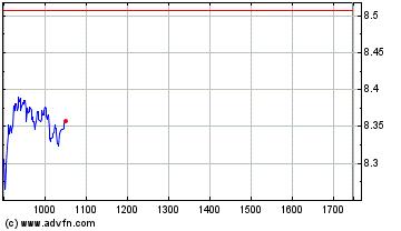 Clicca qui per i Grafici di Banca Mediolanum