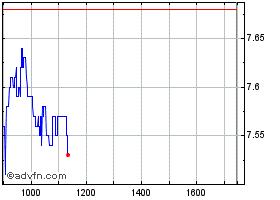 91e1960db4 Quotazione azione Credem. CE - Quotazioni Azioni, Grafici, Storico ...