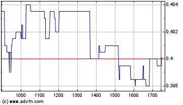 Clicca qui per i Grafici di Cir-comp Ind Riunite