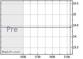 6ef083dc20 Quotazione azione Canopy Growth Corporation. CGC - Quotazioni Azioni ...