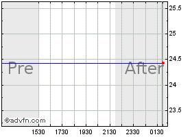 5394cd977d Notizie Canopy Growth Corporation - CGC | ADVFN